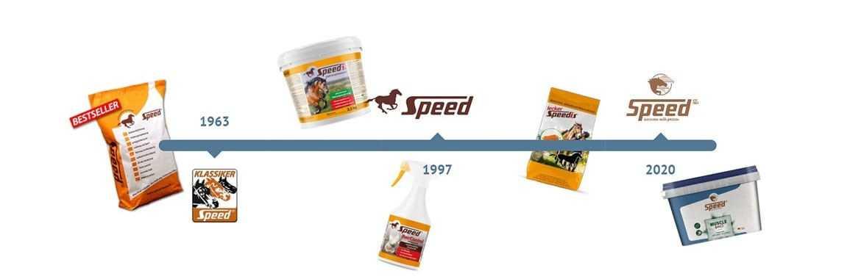 SPEED HORSE CARE depuis 1963 Nutrition axée sur la performance et soins efficaces pour les chevaux depuis 1963